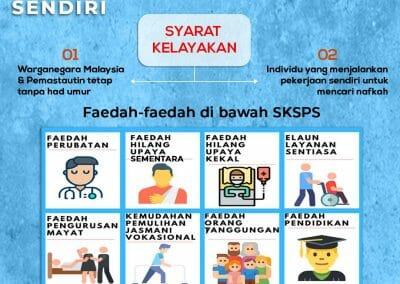 Skim Keselamatan Sosial Pekerjaan Sendiri (PERKESO)