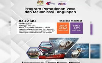 Vessel Modernization and Equipment Mechanization Program for Zone A and Zone B Vessels Under the Food Security Policy (DJM) 2021